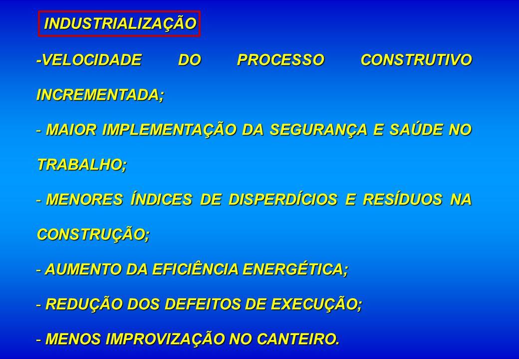 INDUSTRIALIZAÇÃO -VELOCIDADE DO PROCESSO CONSTRUTIVO INCREMENTADA; MAIOR IMPLEMENTAÇÃO DA SEGURANÇA E SAÚDE NO TRABALHO;