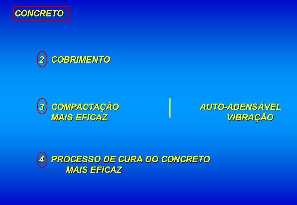 CONCRETO 2 COBRIMENTO. 3 COMPACTAÇÃO AUTO-ADENSÁVEL. MAIS EFICAZ VIBRAÇÃO. 4 PROCESSO DE CURA DO CONCRETO.