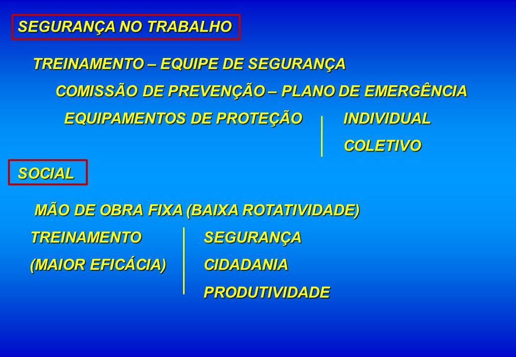 COMISSÃO DE PREVENÇÃO – PLANO DE EMERGÊNCIA