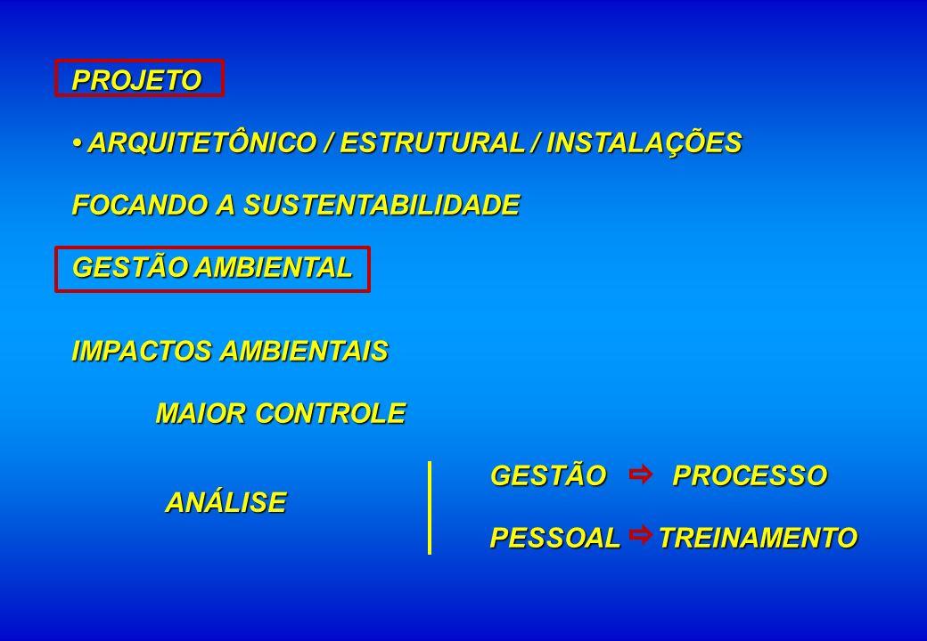PROJETO• ARQUITETÔNICO / ESTRUTURAL / INSTALAÇÕES. FOCANDO A SUSTENTABILIDADE. GESTÃO AMBIENTAL. IMPACTOS AMBIENTAIS.