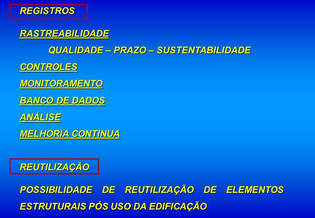 REGISTROSRASTREABILIDADE. QUALIDADE – PRAZO – SUSTENTABILIDADE. CONTROLES. MONITORAMENTO. BANCO DE DADOS.