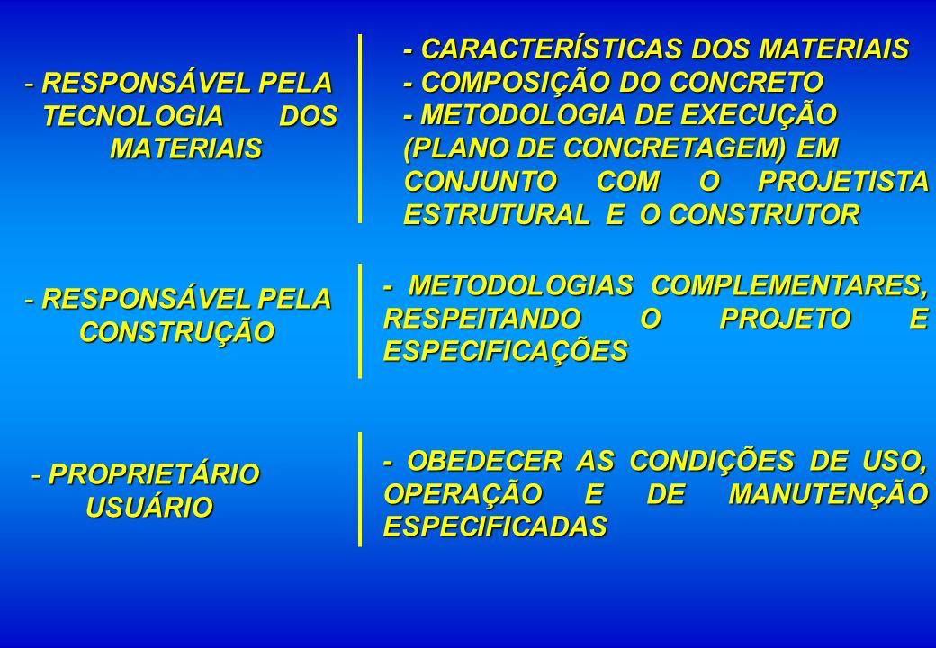 - CARACTERÍSTICAS DOS MATERIAIS