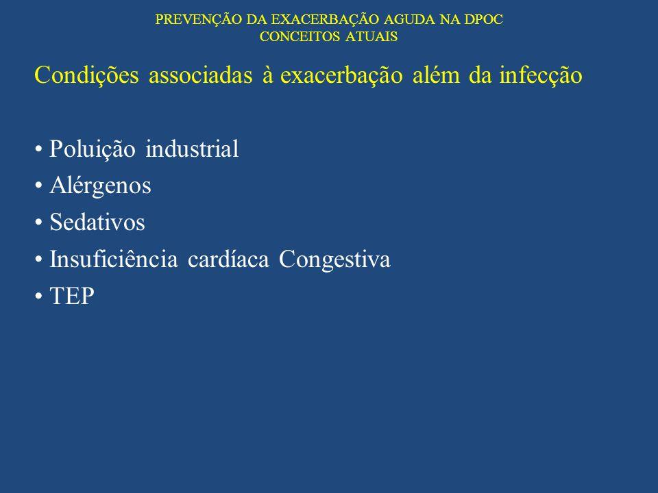 PREVENÇÃO DA EXACERBAÇÃO AGUDA NA DPOC CONCEITOS ATUAIS