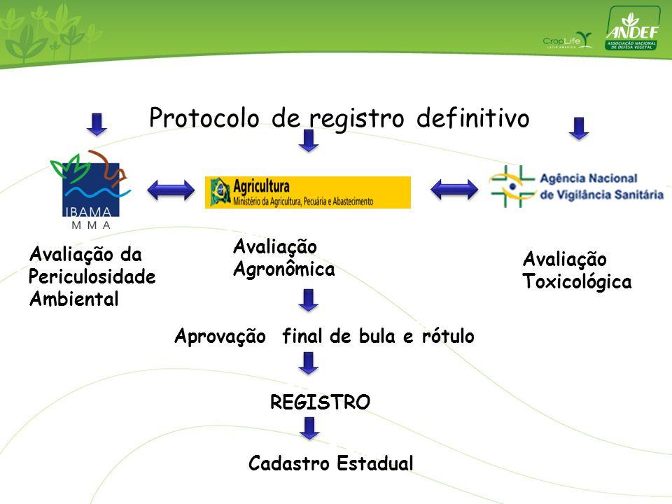 Protocolo de registro definitivo Protocolo de registro definitivo