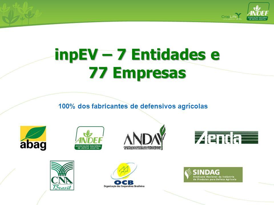inpEV – 7 Entidades e 77 Empresas