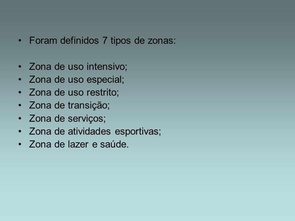 Foram definidos 7 tipos de zonas: