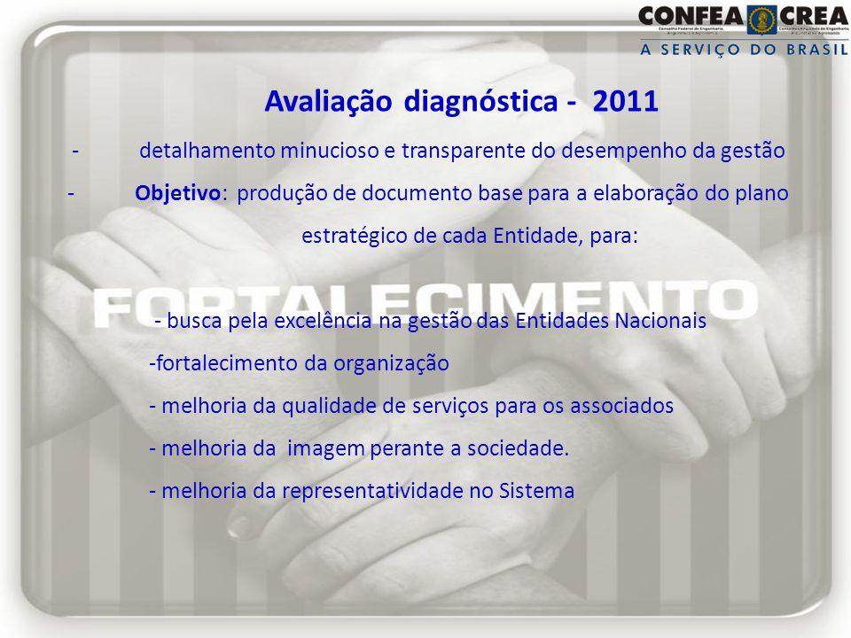 Avaliação diagnóstica - 2011