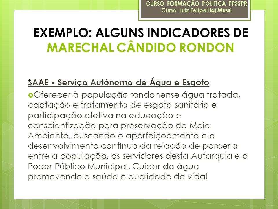 EXEMPLO: ALGUNS INDICADORES DE MARECHAL CÂNDIDO RONDON
