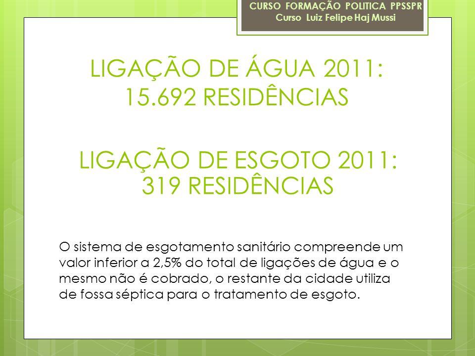 LIGAÇÃO DE ÁGUA 2011: 15.692 RESIDÊNCIAS