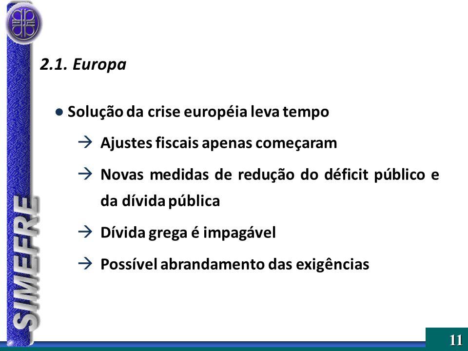 2.1. Europa Solução da crise européia leva tempo