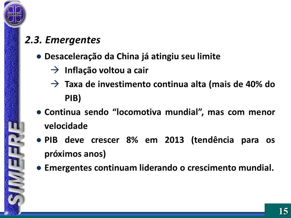 2.3. Emergentes Desaceleração da China já atingiu seu limite