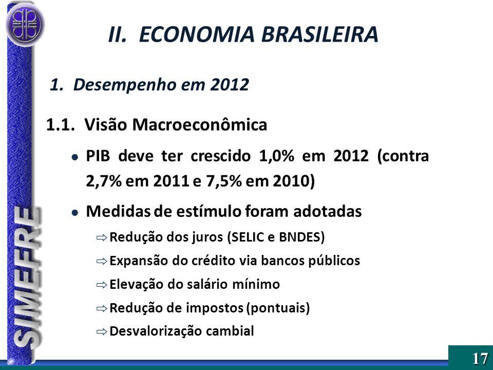 II. ECONOMIA BRASILEIRA