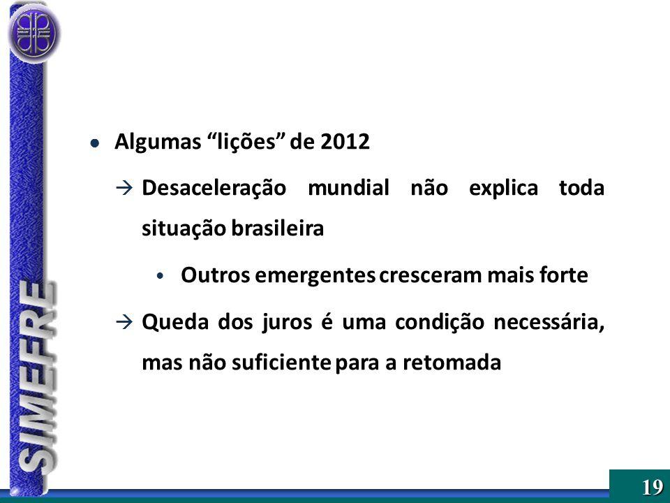 Desaceleração mundial não explica toda situação brasileira