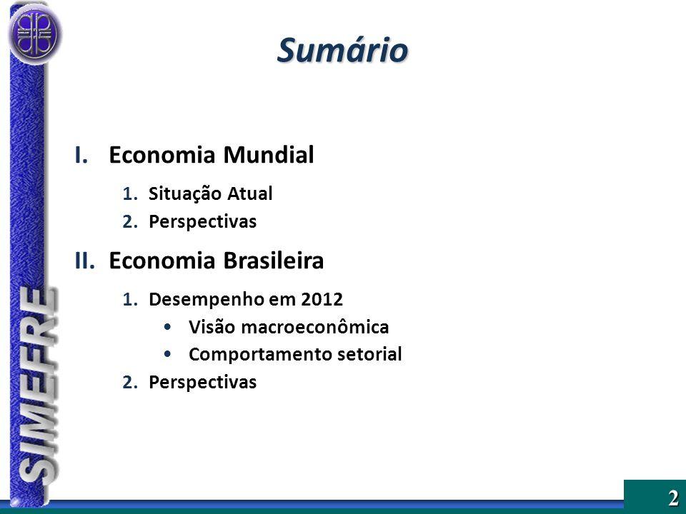 Sumário Economia Mundial Economia Brasileira Situação Atual