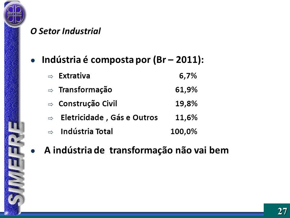 Indústria é composta por (Br – 2011):