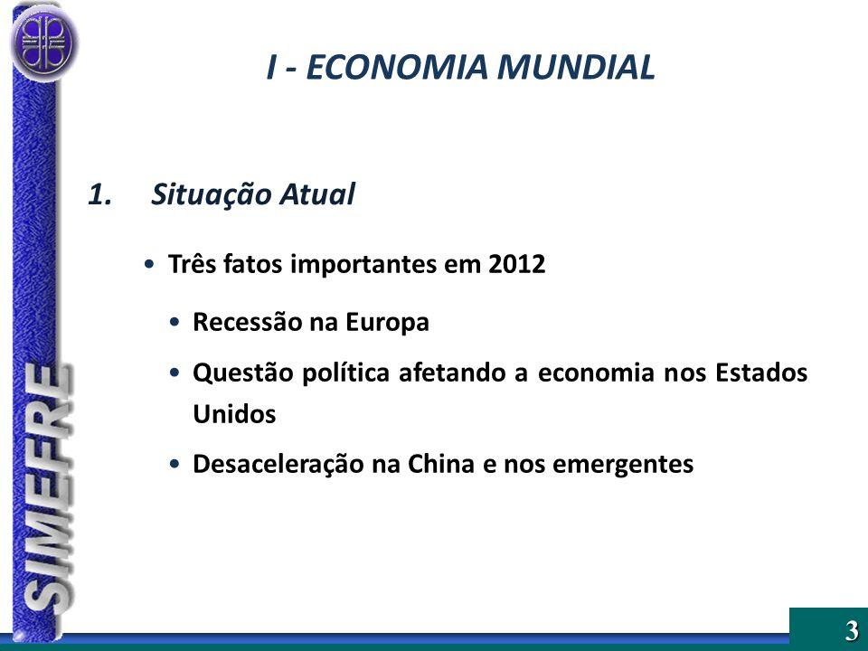 I - ECONOMIA MUNDIAL 1. Situação Atual Três fatos importantes em 2012