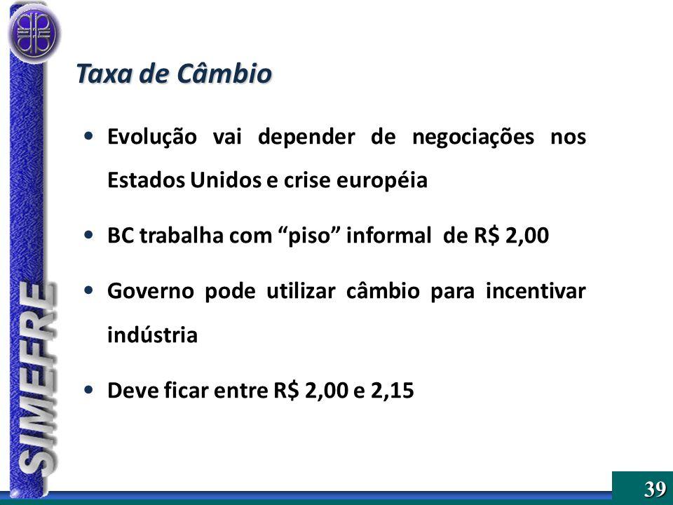 Taxa de CâmbioEvolução vai depender de negociações nos Estados Unidos e crise européia. BC trabalha com piso informal de R$ 2,00.