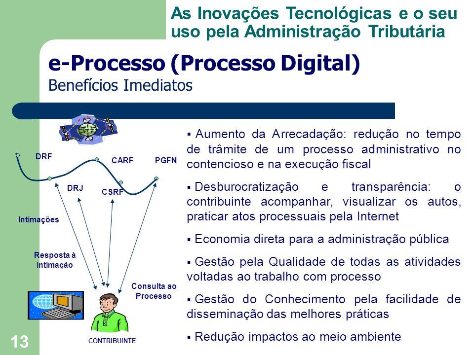 e-Processo (Processo Digital) Benefícios Imediatos