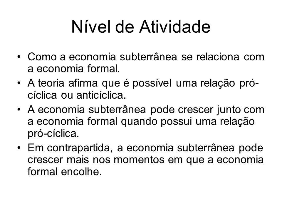 Nível de Atividade Como a economia subterrânea se relaciona com a economia formal.