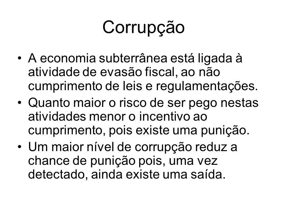 Corrupção A economia subterrânea está ligada à atividade de evasão fiscal, ao não cumprimento de leis e regulamentações.