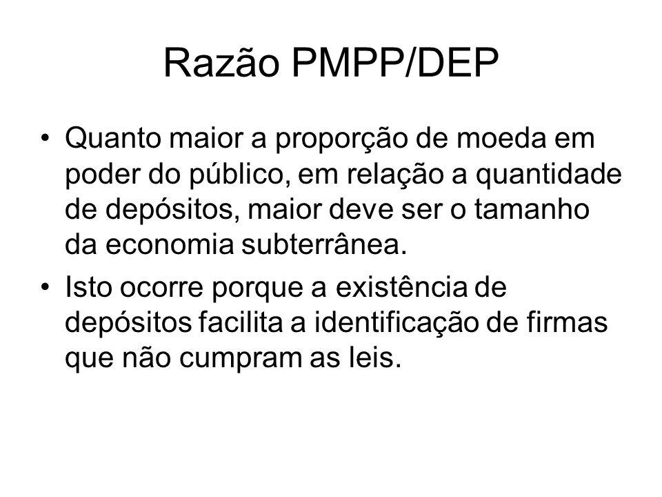 Razão PMPP/DEP