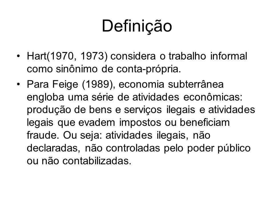 Definição Hart(1970, 1973) considera o trabalho informal como sinônimo de conta-própria.