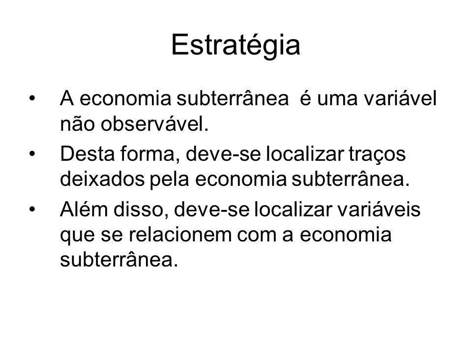 Estratégia A economia subterrânea é uma variável não observável.