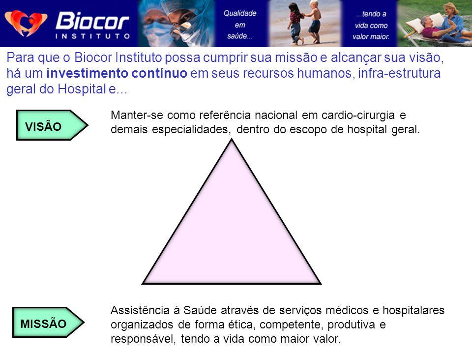 Para que o Biocor Instituto possa cumprir sua missão e alcançar sua visão, há um investimento contínuo em seus recursos humanos, infra-estrutura geral do Hospital e...