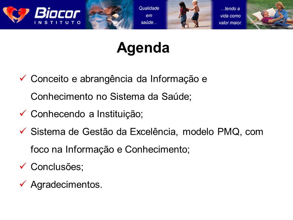 Agenda Conceito e abrangência da Informação e Conhecimento no Sistema da Saúde; Conhecendo a Instituição;