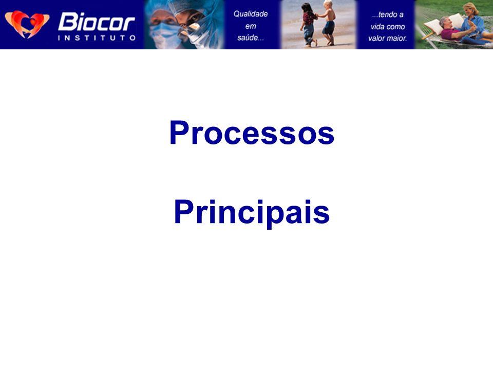 Processos Principais 24