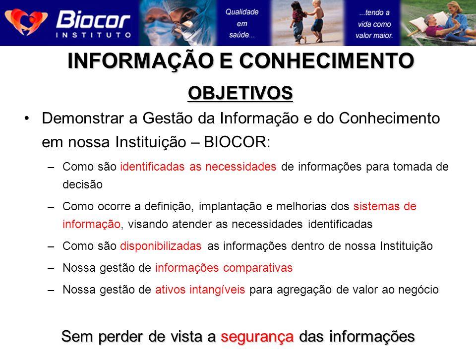 INFORMAÇÃO E CONHECIMENTO OBJETIVOS
