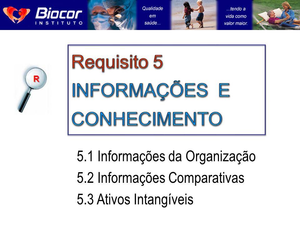 Requisito 5 INFORMAÇÕES E CONHECIMENTO