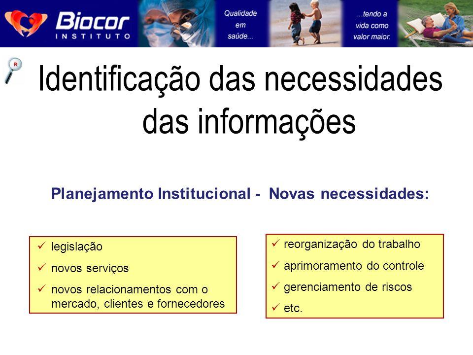 Planejamento Institucional - Novas necessidades: