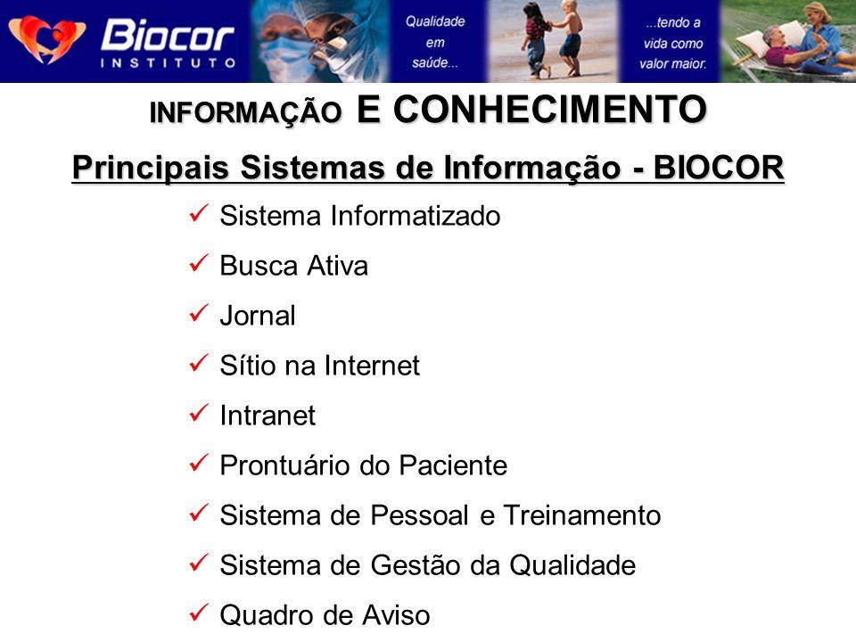 INFORMAÇÃO E CONHECIMENTO Principais Sistemas de Informação - BIOCOR