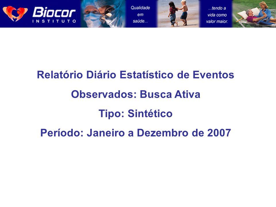 Relatório Diário Estatístico de Eventos Observados: Busca Ativa