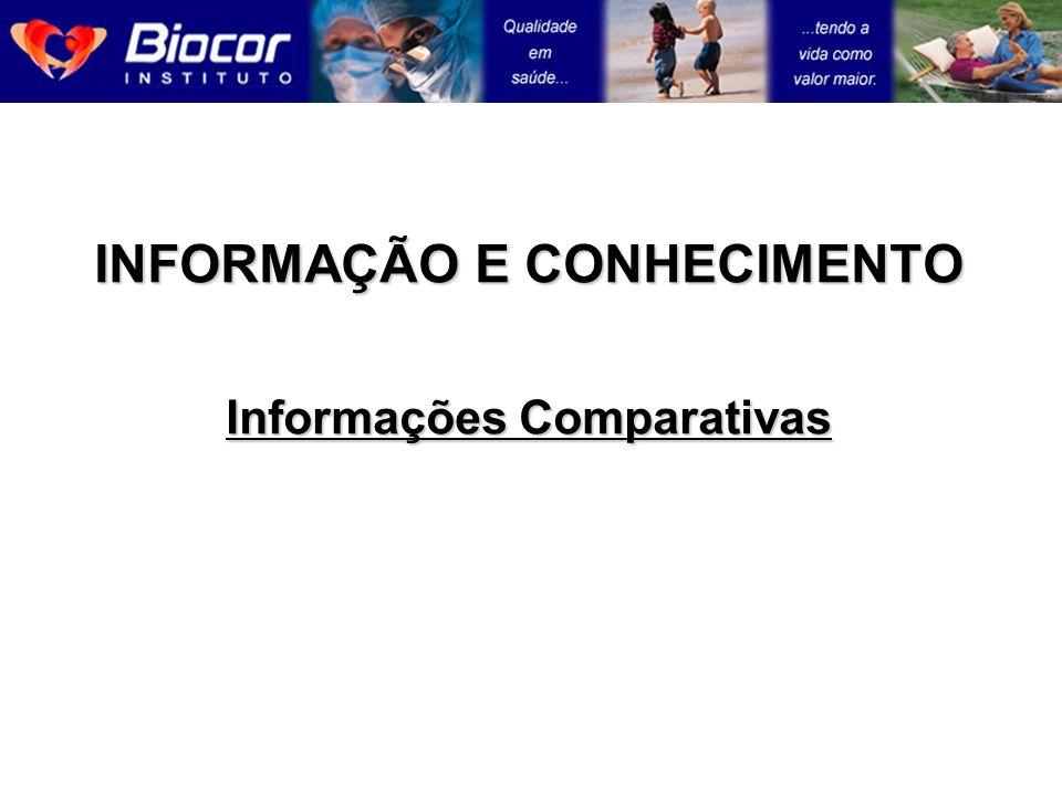 INFORMAÇÃO E CONHECIMENTO Informações Comparativas