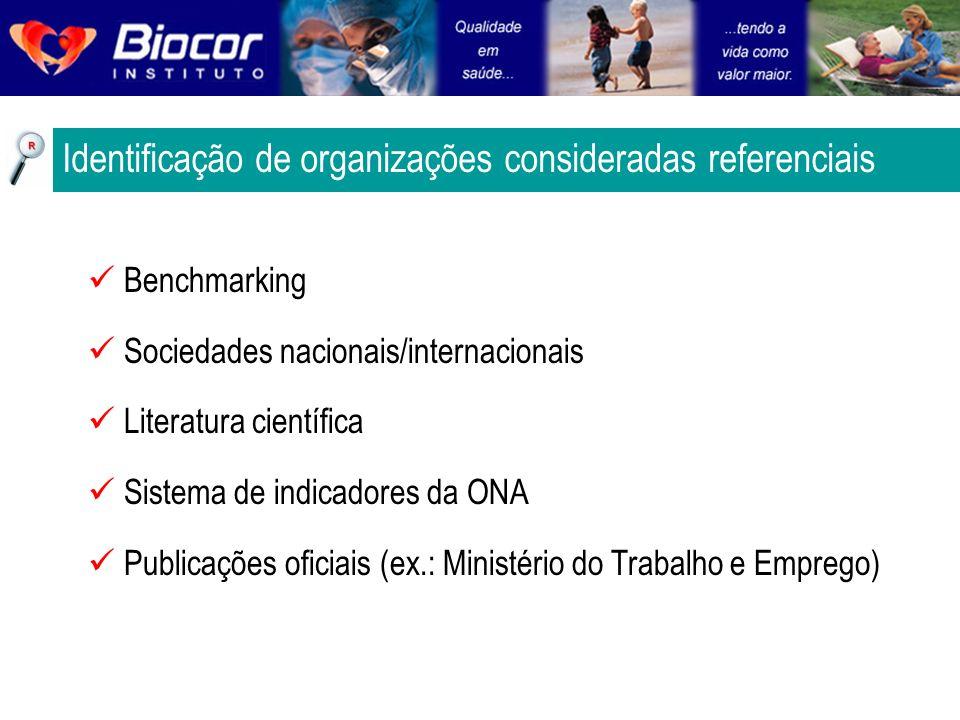 Identificação de organizações consideradas referenciais