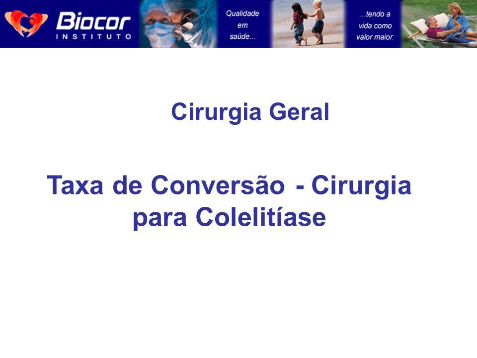 Taxa de Conversão - Cirurgia para Colelitíase