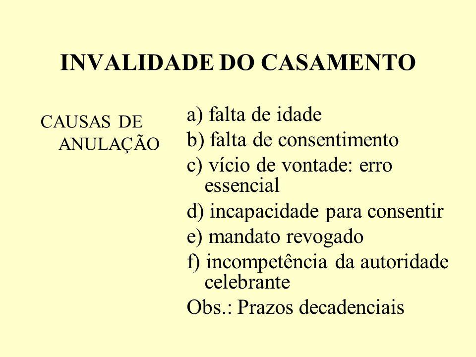 INVALIDADE DO CASAMENTO