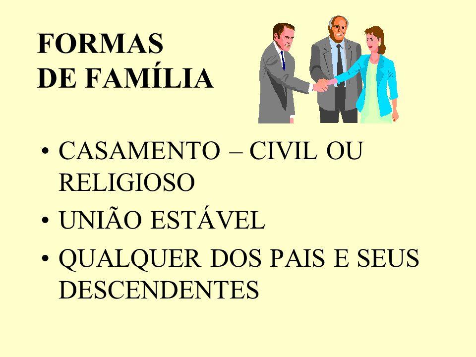 FORMAS DE FAMÍLIA CASAMENTO – CIVIL OU RELIGIOSO UNIÃO ESTÁVEL