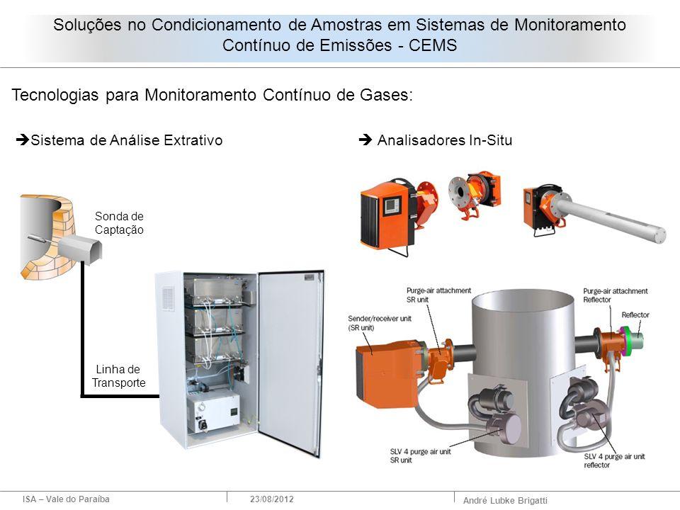 Tecnologias para Monitoramento Contínuo de Gases: