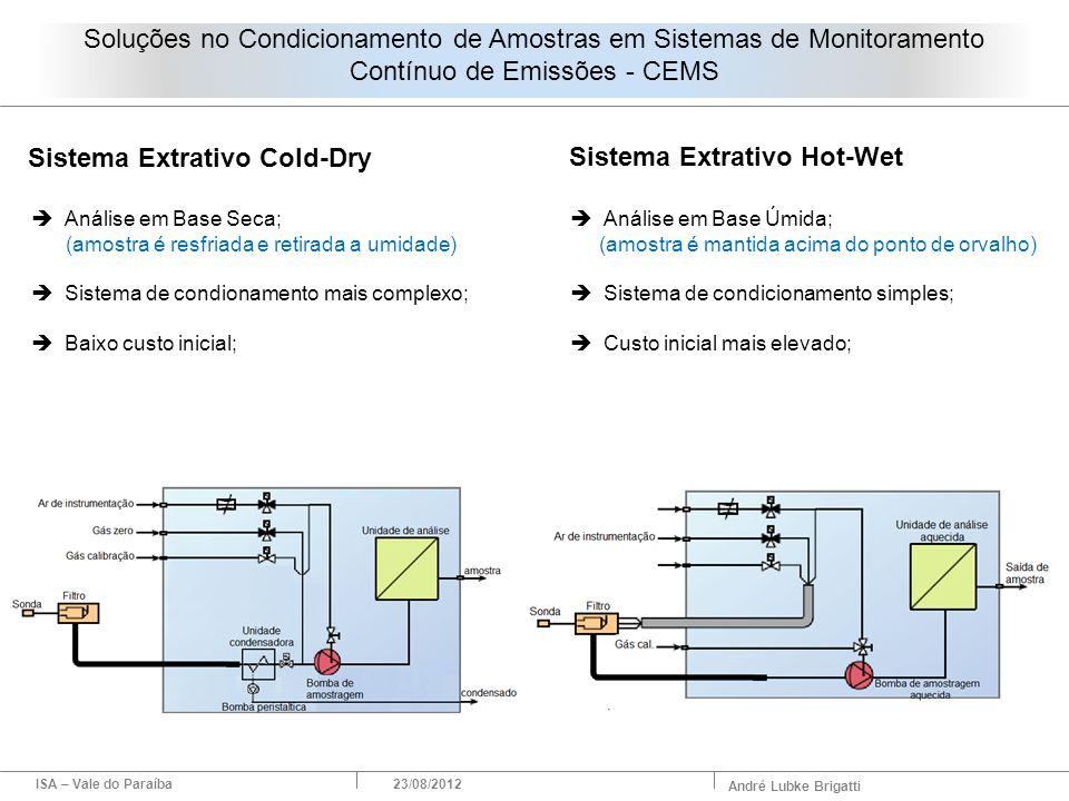 Sistema Extrativo Cold-Dry Sistema Extrativo Hot-Wet