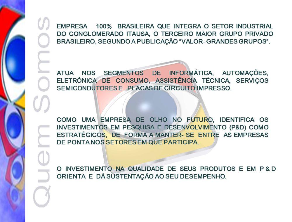 EMPRESA 100% BRASILEIRA QUE INTEGRA O SETOR INDUSTRIAL DO CONGLOMERADO ITAUSA, O TERCEIRO MAIOR GRUPO PRIVADO BRASILEIRO, SEGUNDO A PUBLICAÇÃO VALOR- GRANDES GRUPOS .