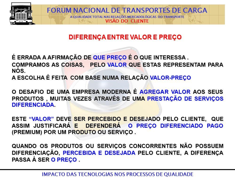 FORUM NACIONAL DE TRANSPORTES DE CARGA