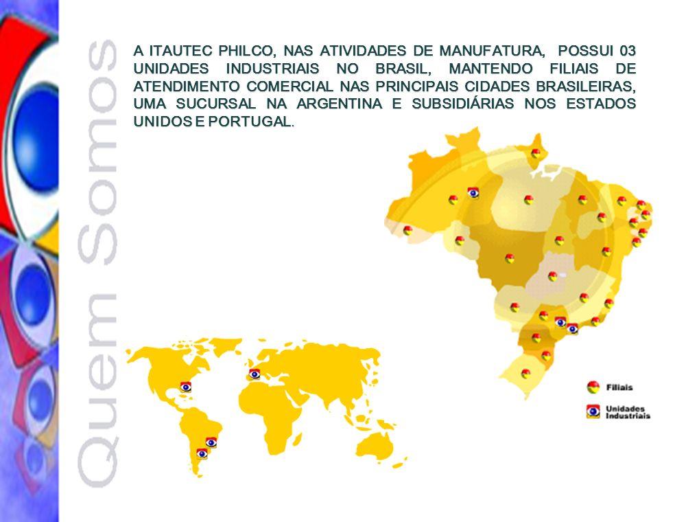 A ITAUTEC PHILCO, NAS ATIVIDADES DE MANUFATURA, POSSUI 03 UNIDADES INDUSTRIAIS NO BRASIL, MANTENDO FILIAIS DE ATENDIMENTO COMERCIAL NAS PRINCIPAIS CIDADES BRASILEIRAS, UMA SUCURSAL NA ARGENTINA E SUBSIDIÁRIAS NOS ESTADOS UNIDOS E PORTUGAL.