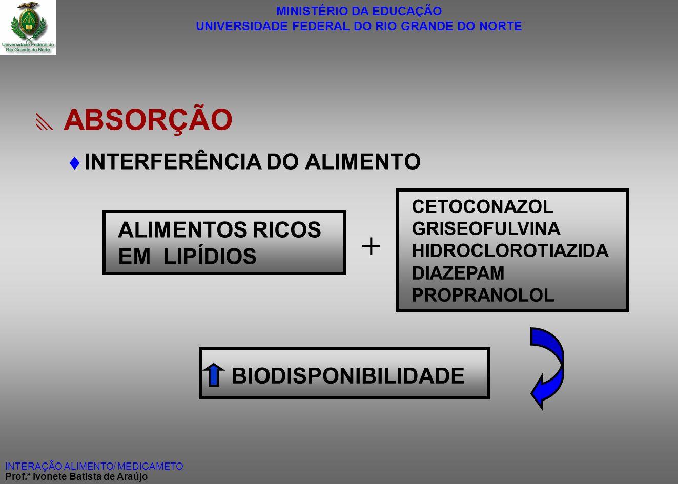 +  ABSORÇÃO INTERFERÊNCIA DO ALIMENTO ALIMENTOS RICOS EM LIPÍDIOS