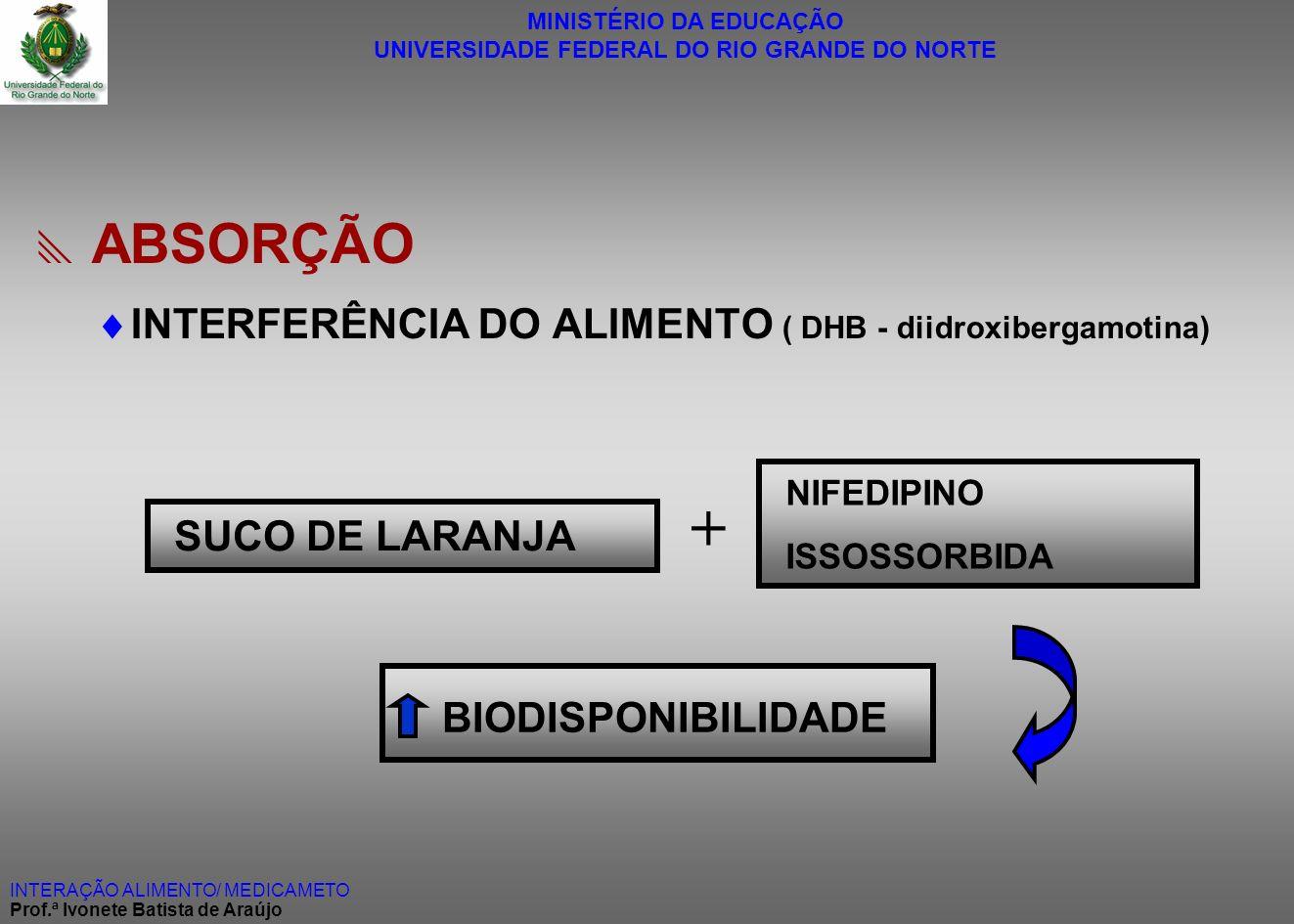+  ABSORÇÃO INTERFERÊNCIA DO ALIMENTO ( DHB - diidroxibergamotina)