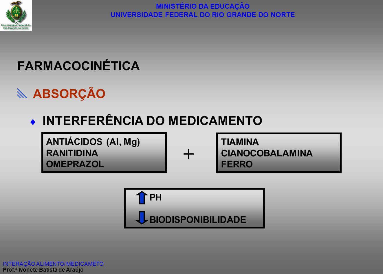 + FARMACOCINÉTICA  ABSORÇÃO  INTERFERÊNCIA DO MEDICAMENTO