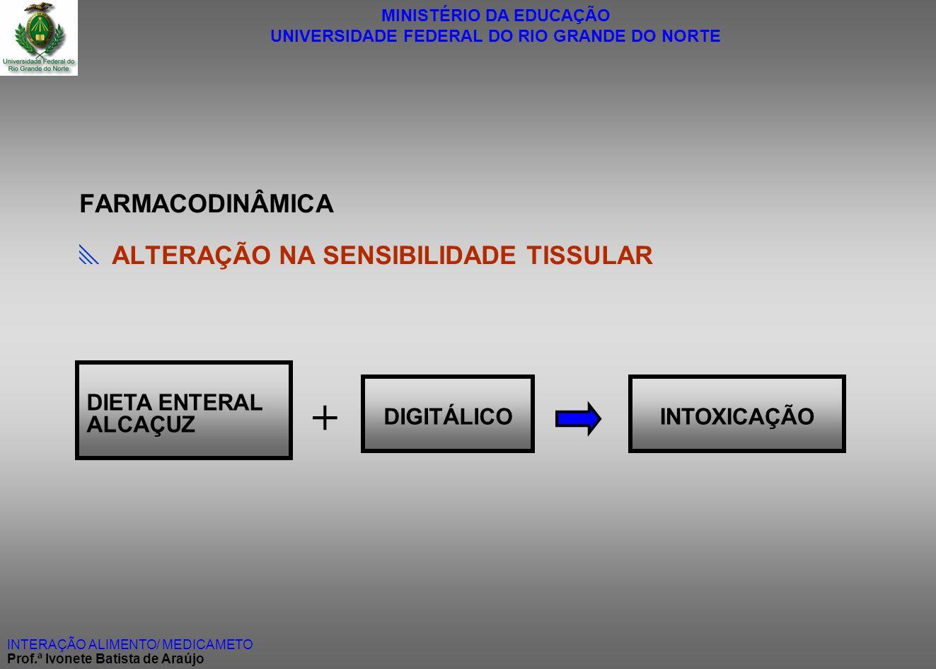 + FARMACODINÂMICA  ALTERAÇÃO NA SENSIBILIDADE TISSULAR DIETA ENTERAL