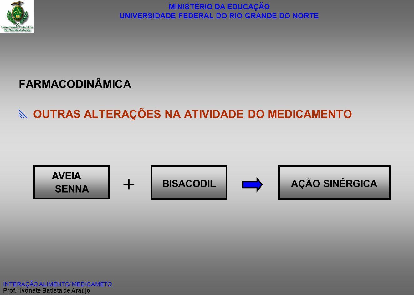 + FARMACODINÂMICA  OUTRAS ALTERAÇÕES NA ATIVIDADE DO MEDICAMENTO